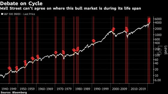 Market Cycle on Steroids Leaves Wall Street Guessing What's Next