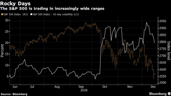 Bad Liquidity or Bad Markets? Traders Weigh in on Stock Tumult