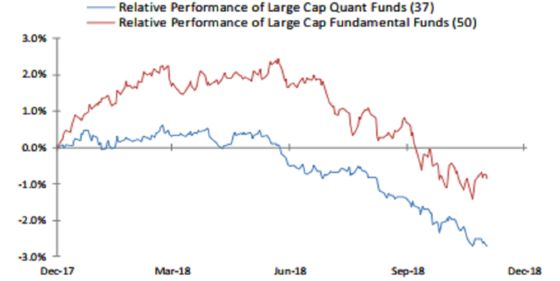 Stocks' Worst Week Since March Leaves Fund Managers No Room for Error