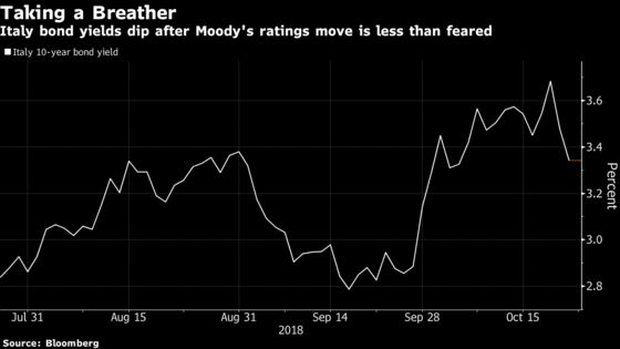 What to Watch in European Credit Markets This Week