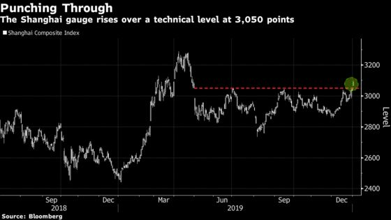 China Stocks Have Best Start Since 2015 as Central Bank Adds Cash