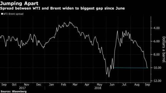 Oil Jumps as Industry Report Shows Biggest Crude Draw Since July