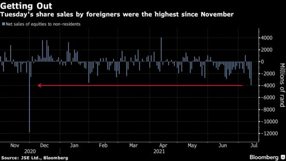 South Africa Stocks Rally With Rand Hedges Up as Unrest Persists