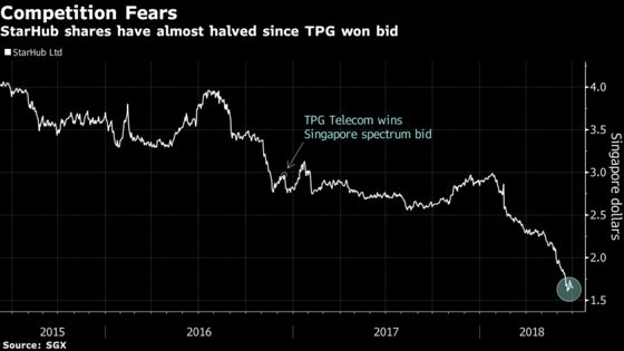 StarHub's New CEO Takes Over One of Singapore's Worst-PerformingStocks