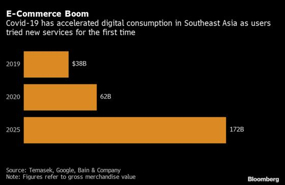 Grab's $34 Billion SPAC Deal Puts Southeast Asia Tech on the Map