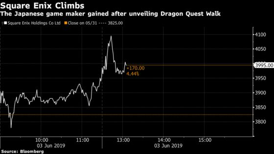 Square Enix Soars After Unveiling Its Own Take on Pokemon Go