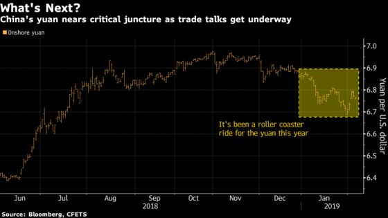China's Yuan Nears a Critical Juncture as Trade Talks Loom