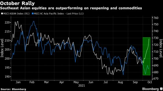 Commodities Boom, Tourism Hopes Fuel Southeast Asia Stock Rally