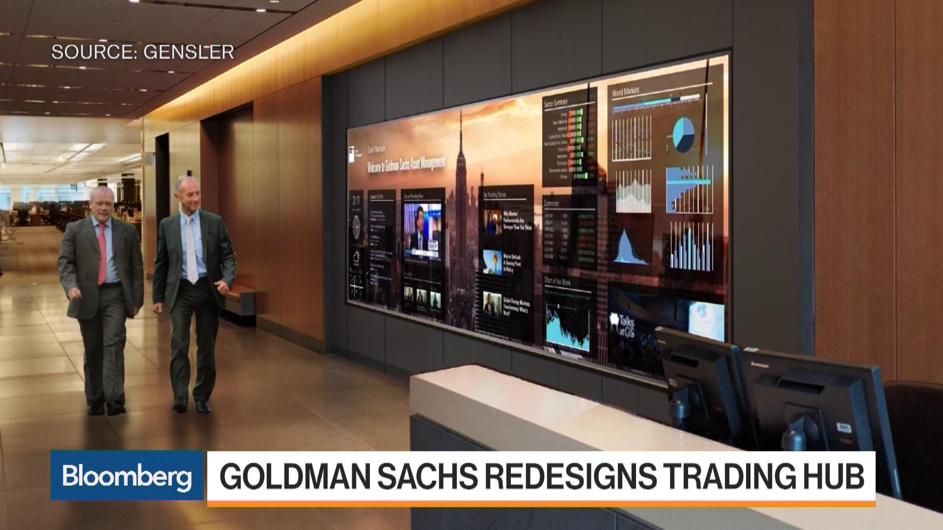 Goldman sachs option trading error