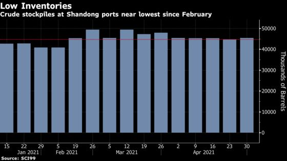 Robust Chinese Fuel Demand Cushioning Oil Market Once Again