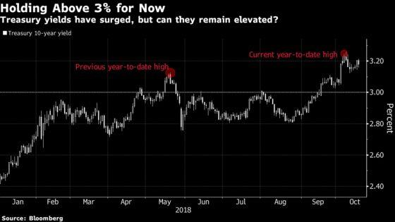 PGIM's Tipp Says Future of 10-Year Treasury Yields Is Below 3%