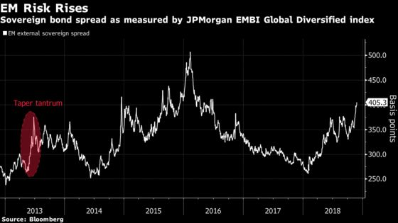 JPMorgan Sees ECB and BOJ Adding to Pain for Emerging Bonds