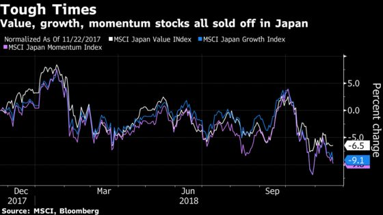 Macquarie Said to Close Oldest Asia Quant Equity Hedge Fund