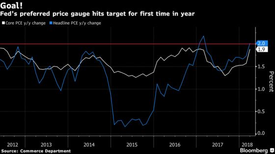 Fed Minutes to Detail Views on Inflation Overshoot, Yield Curve