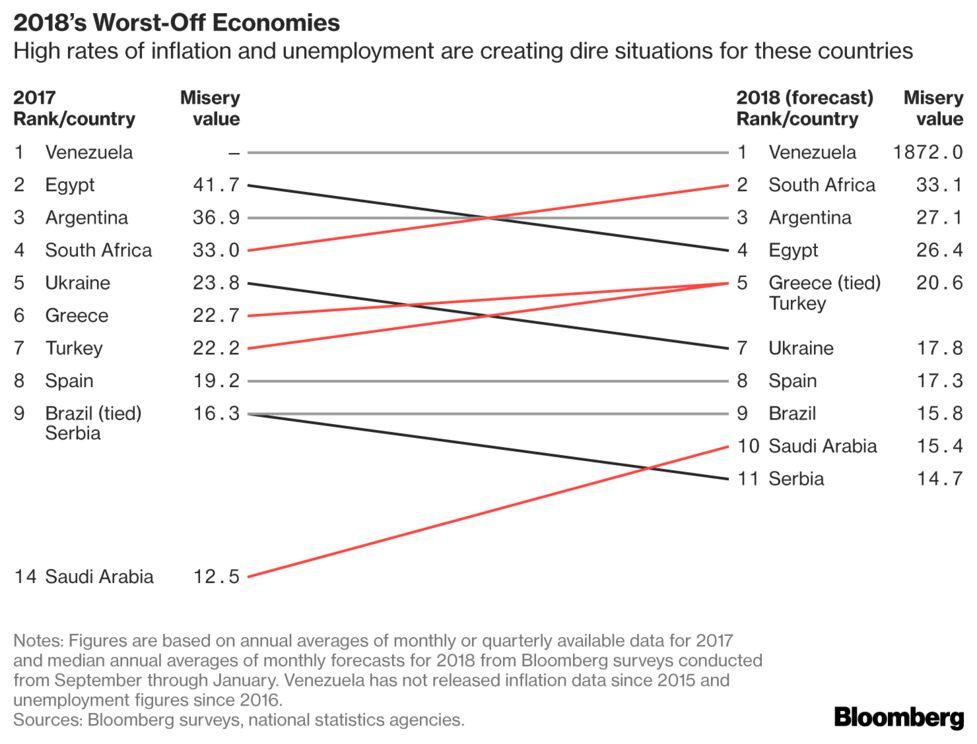 what type of economy is egypt