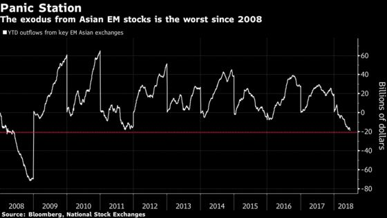 Emerging Asia Hit by Biggest Foreign Investor Exodus Since 2008