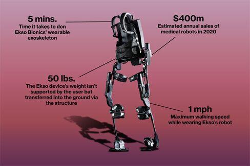 Businesses Bet on Iron Man-Like Exoskeletons
