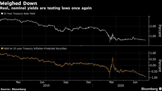 Bond Market Eyeing Record-Low Yields Set for Nudge From the Fed