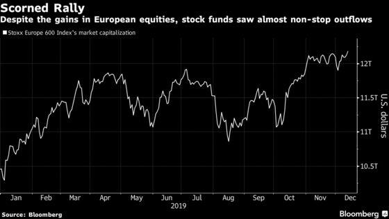 U.K. Vote Marks New Era for Stock Market That Lost $100 Billion