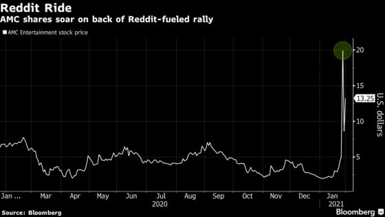 AMC Considers Selling More Stock Amid Reddit-Fueled Rally