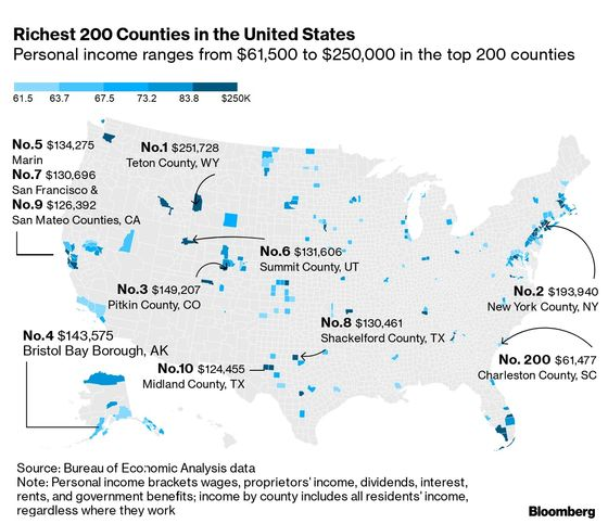 The Richest U.S. Counties Are Getting Even Richer