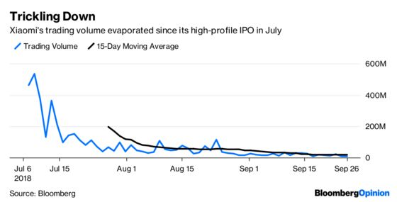 Hong Kong IPO Roulette Has Top Money Managers in a Spin