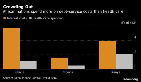 Africa Has to Weather Covid Trauma Without Massive Stimulus