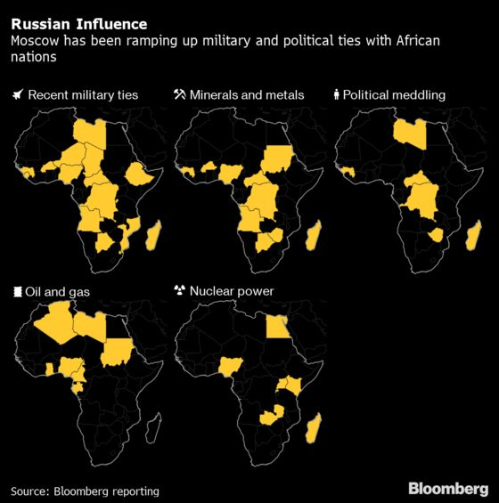 How Putin Got a New Best Friend Forever in Africa