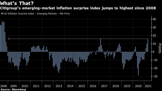 Inflation Debate Hits Emerging Markets as Pimco Stands Firm