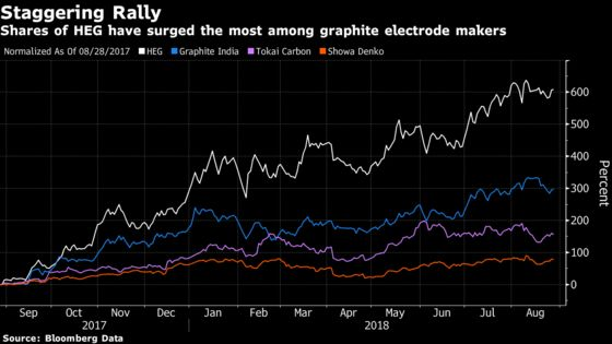 The Black Grit That Beat Bitcoin's Rally and Didn't Slump