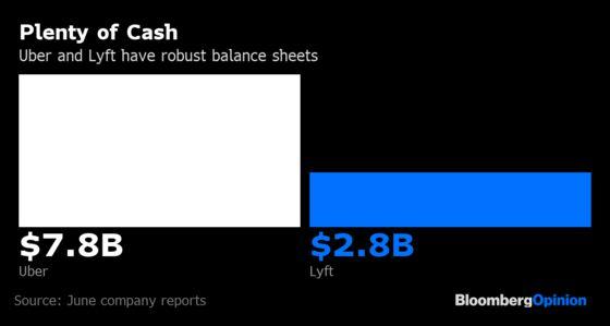 Uber's Ballot Victory Doesn't Fix Gig Economy's Big Problem