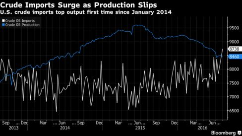 Oil prices rebound on big U.S. stockpile drawdown