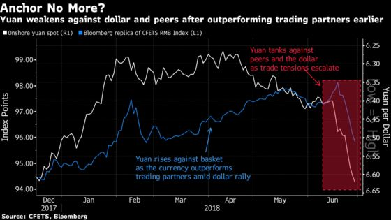 Emerging-Market Central Banks Are Losing Battle Against Traders