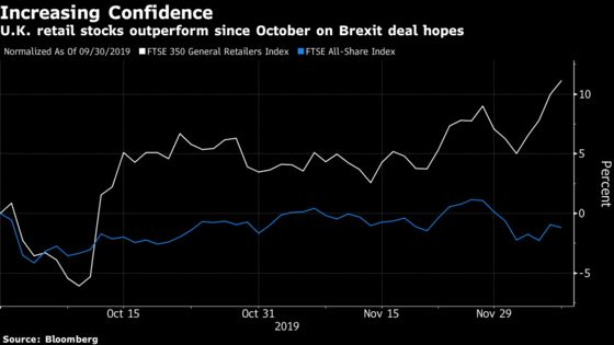 Be Cautious About Cheap U.K. Retail Stocks, Morgan Stanley Says
