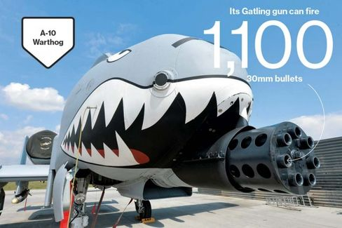 Soldiers Fight to Save the A-10 Warthog
