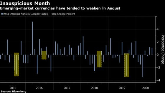 Emerging-Market Traders Defy August Risks to Bet on Strength