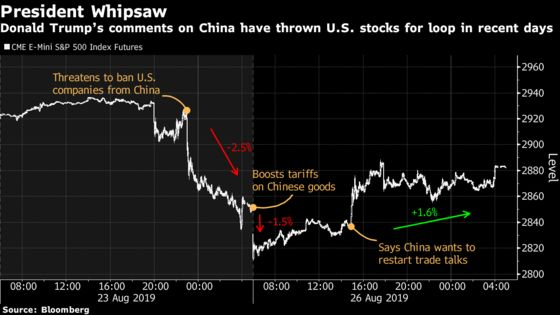 Here's How Wildly Stocks Swing When Trump Mentions the Trade War