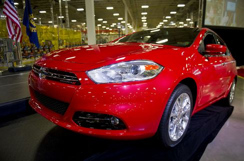 Chrysler Sales Increase 14% to Extend U.S. Streak on Dart Gain