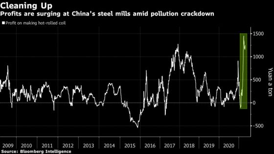 Iron Ore Joins Steel In Hitting Record as China Demand Unleashed