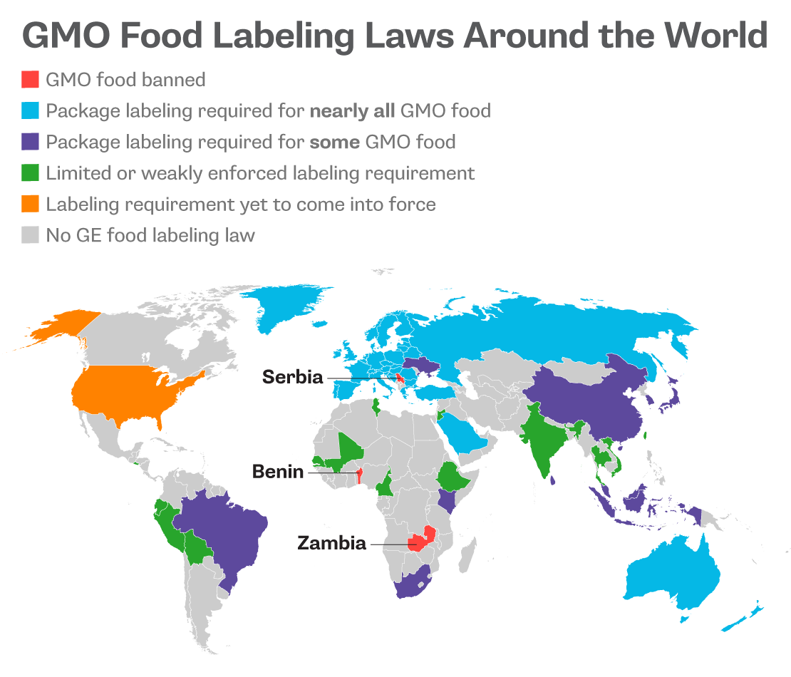 the reasons why genetically modified foods should not be banned The intensifying debate over genetically modified foods but terminated the project due to fears that the wheat would be banned this is one reason dow and.