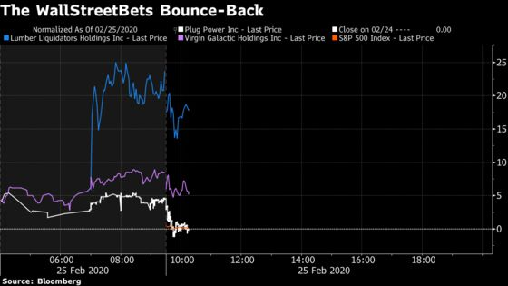 Retail Option Traders Re-Up Bets After Stock Darlings Plummet