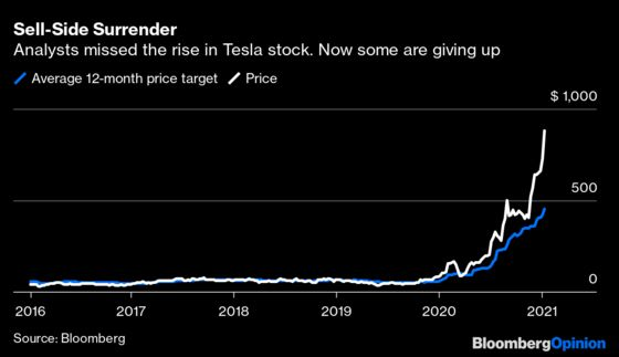 Who Needs Tesla Analysts When There's Reddit?