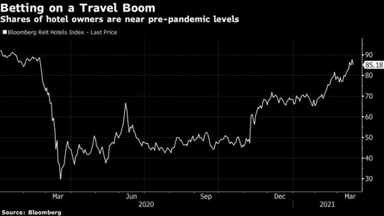 Hotels Show Signs of Life With Long-Awaited Rebound in Sight