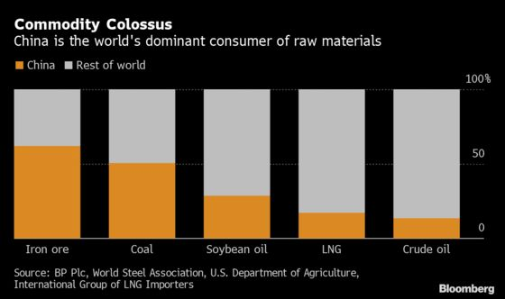 China Reneges on Commodity Deals, Worsens Global Trade Chaos