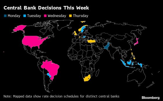 Powell Is Moving Closer to a Dial-Back in Stimulus: Eco Week