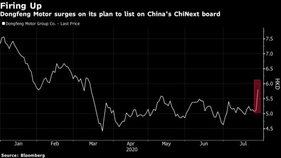 Dongfeng the Latest to See Stock Surge on China Listing Plan