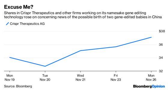 Bullish onGene-Edited Babies? Be Careful.