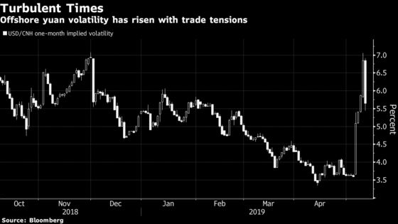 China-U.S. Feud Fuels Haven Demand as Traders Rewrite Playbook