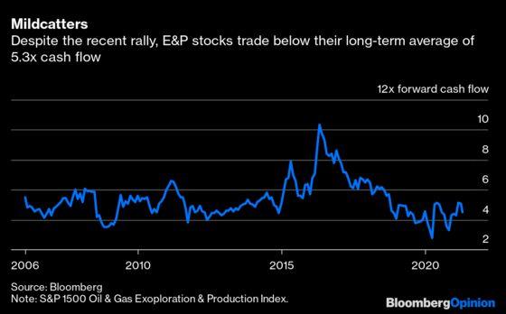 Oil Frackers Best Be Boring on Earnings Calls