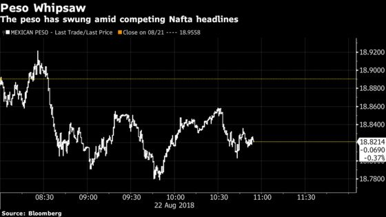 Mexican Peso Rally Shows Traders Are Betting a Nafta Deal Is Near